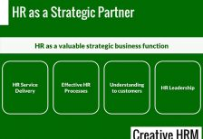 From HR To C.E.O. How To Become The HR Business Partner (Training On 15th September)